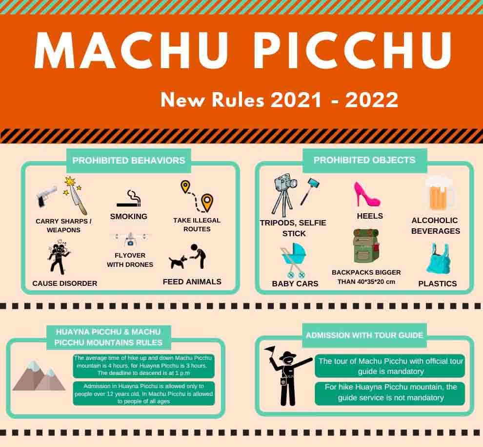 Machu-Picchu-New-Rules-2021-2022