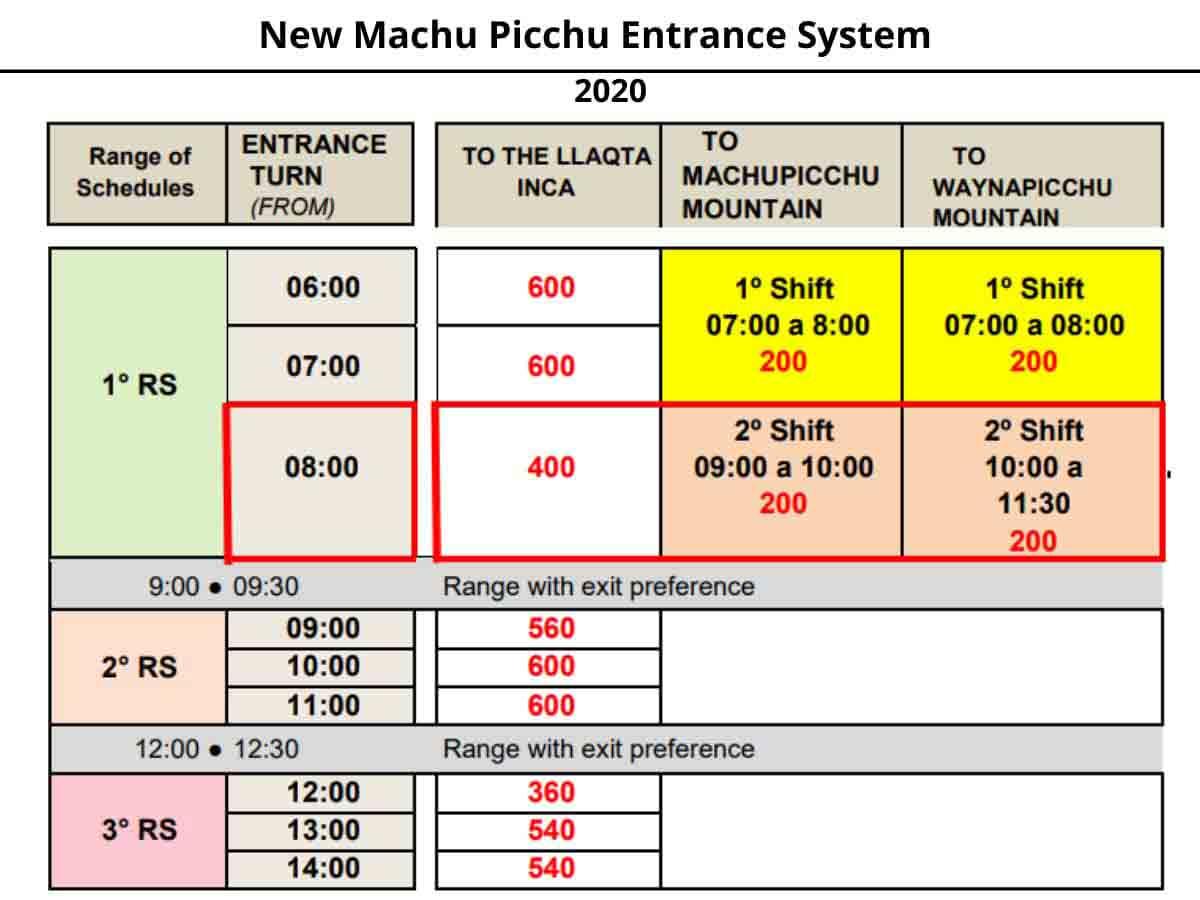 Machu-Picchu-New-Schedule