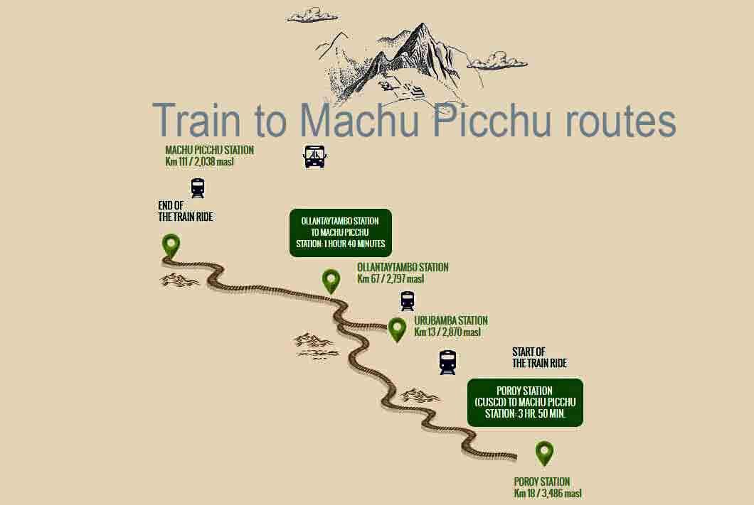 Machu Picchu train tickets