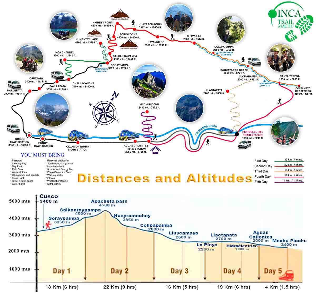 Salkantay Trek Map